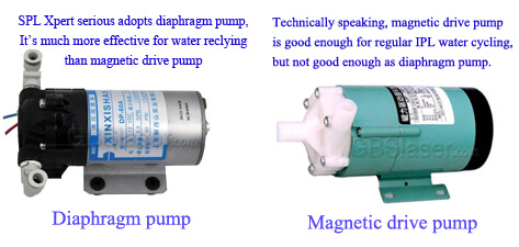 water pump comparison